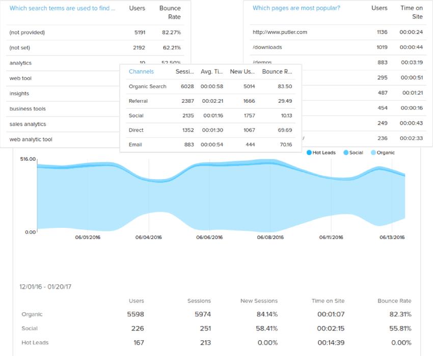 analytics-new-transactions