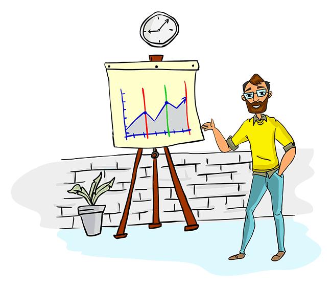 E-commerce Analytics - Putler
