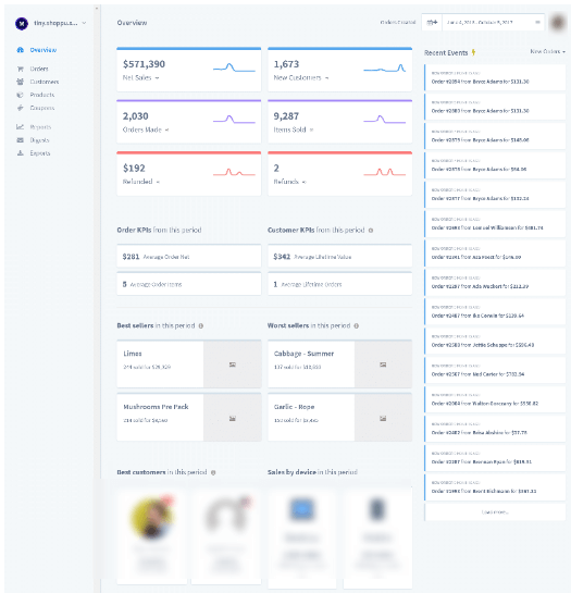 Metorik's Overview Dashboard