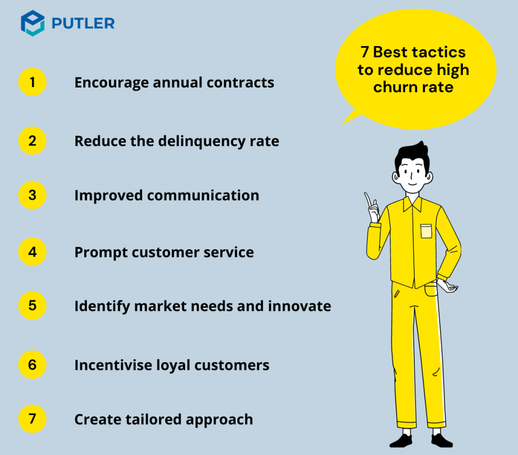 7-best-tactics-to-reduce-high-churn-rate