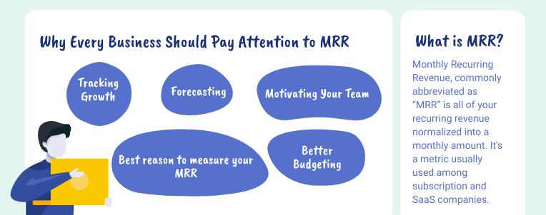 MRR definition