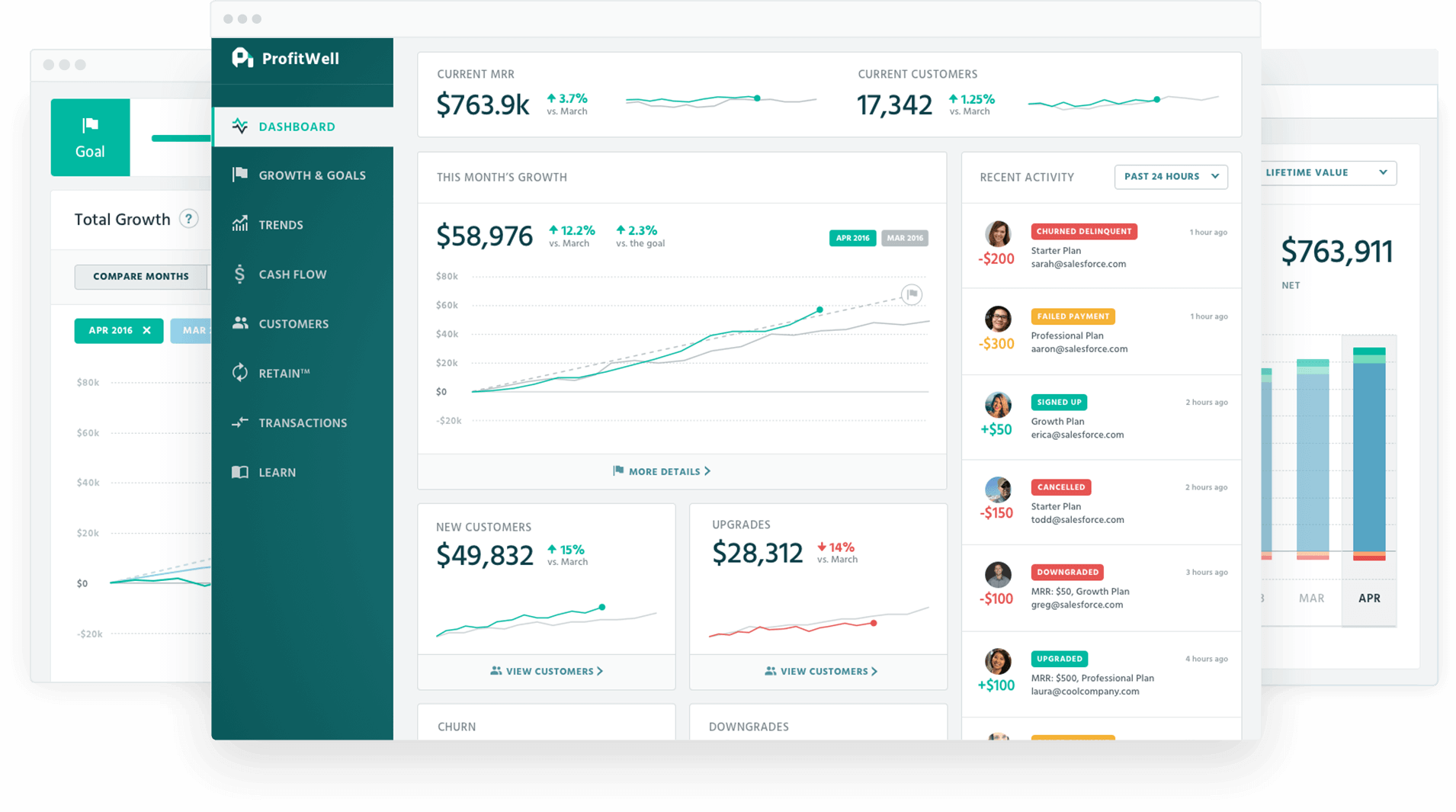 ProfitWell-All-Dashboards