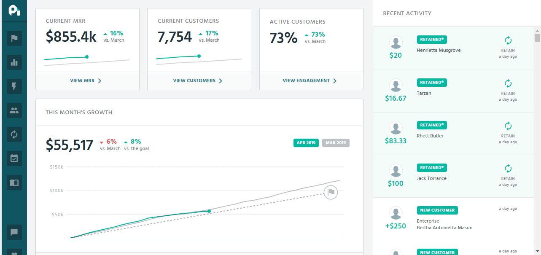 ProfitWell-dashboard