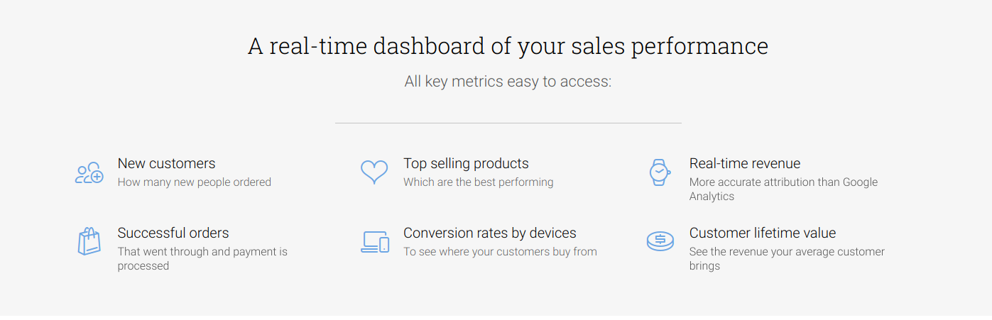 Metrilo Sales Dashboard