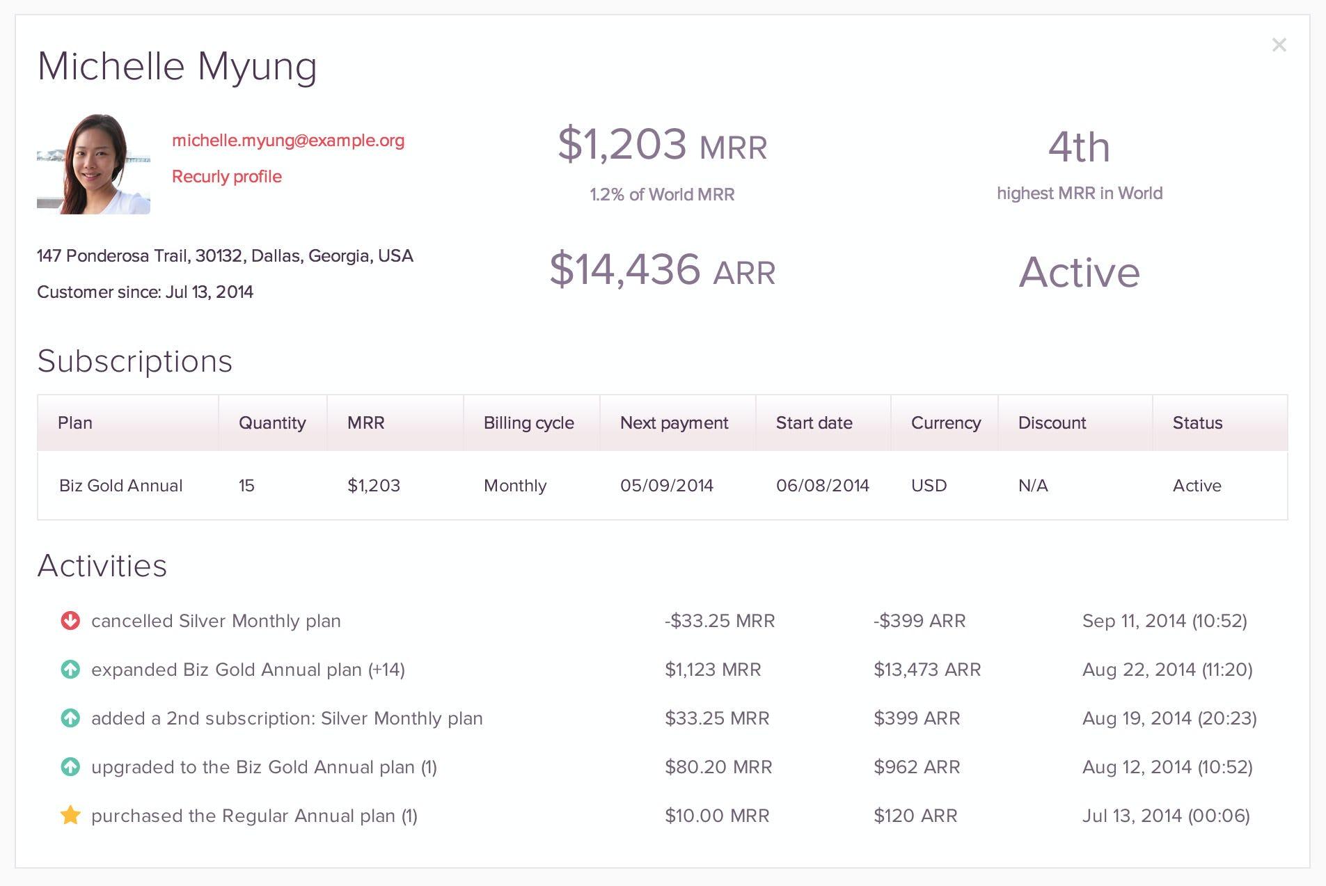 ChartMogul Customer Profile